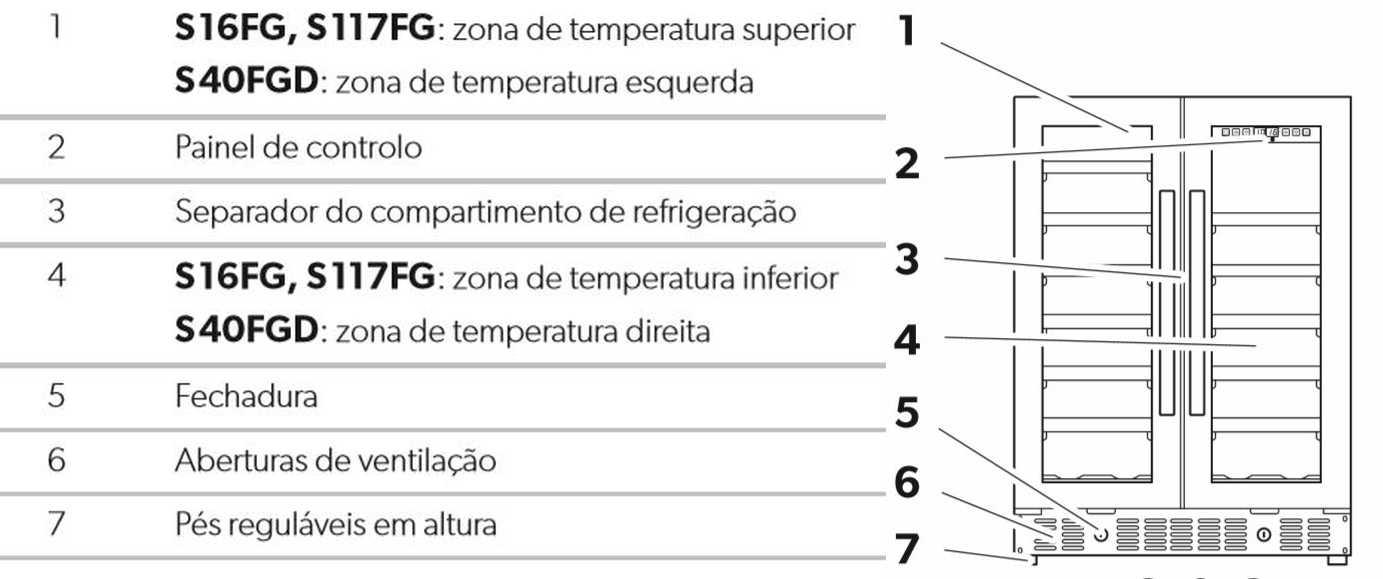 Medidas da adega climatizada Dometic S40FGD - Conhecendo o produto