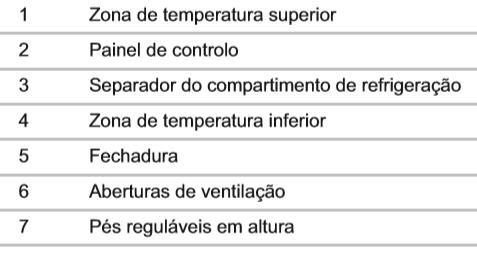 Medidas da Adega Climatizada Dometic S46G