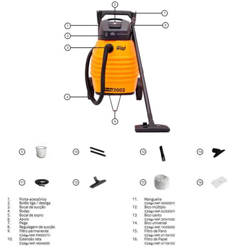 Aspirador de pó e água WAP - Turbo 2002 - conhecendo o produto