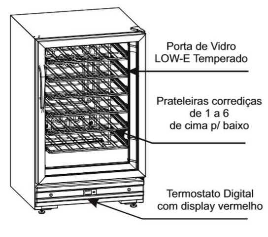Adega Venax 175L - Conhecendo o produto
