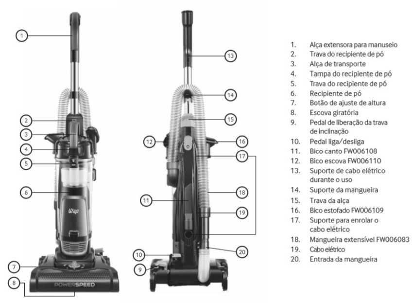 Aspirador de pó WAP - Power Speed - conhecendo produto