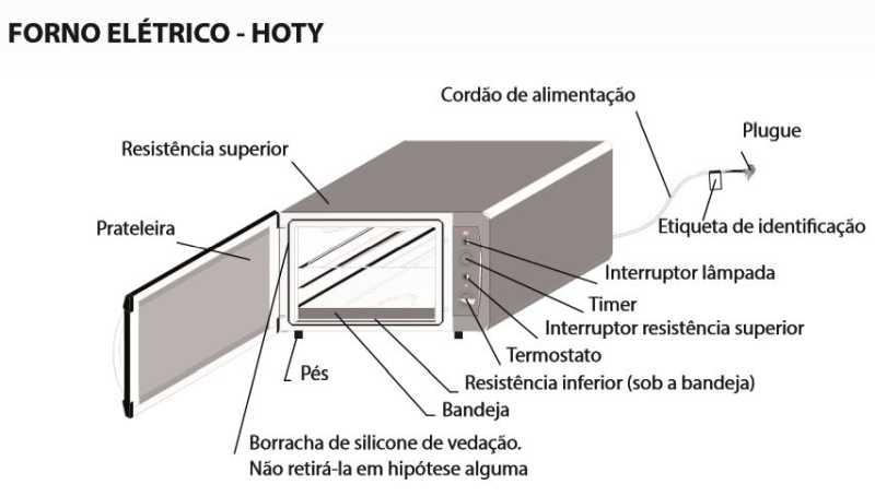 Forno elétrico layr Hoty - Conhecendo o produto