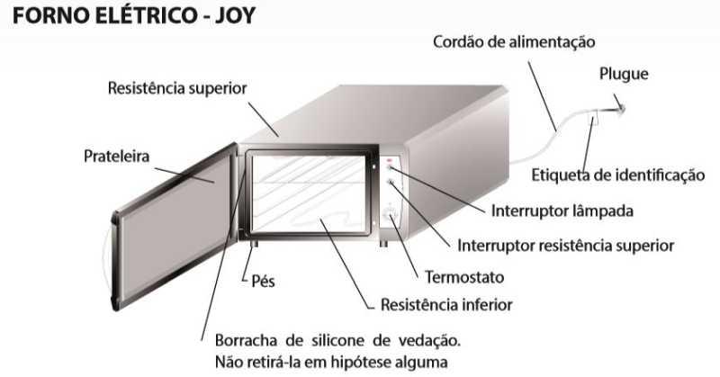 Forno elétrico layr Joy Autolimpante - Conhecendo o produto