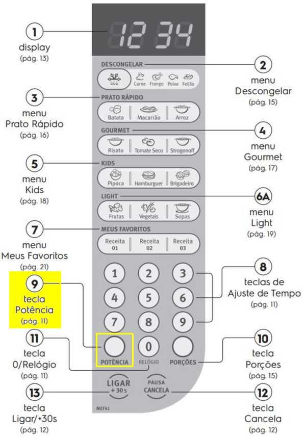 Microondas Electrolux - Painel de Controle - MEF41
