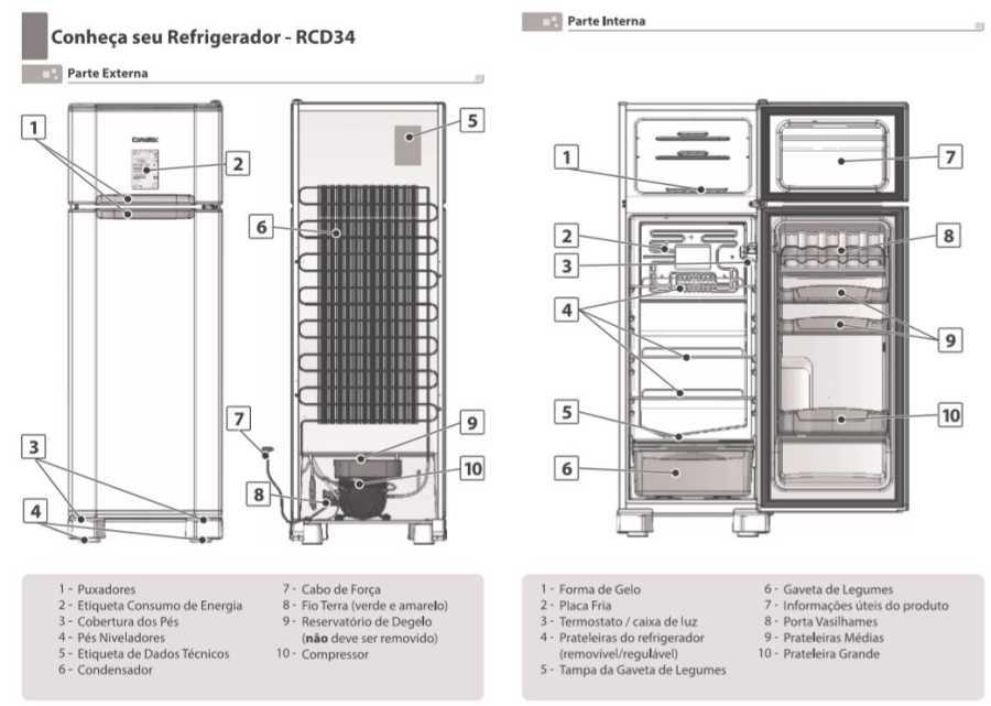 Geladeira Esmaltec  RCD34 - Conhecendo o produto