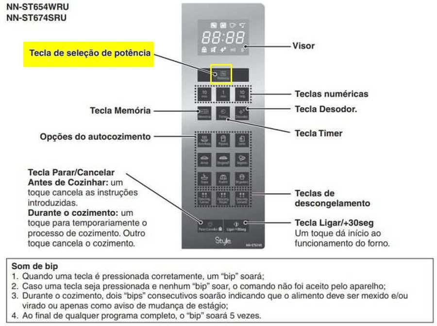 Microondas panasonic ST654 - painel de controle