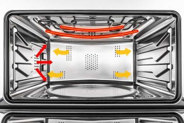medidas do forno combinado Tecno TK34EX