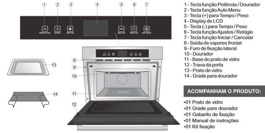 Medidas do Microondas de Embutir Fischer -17411 - Conhecendo o produto