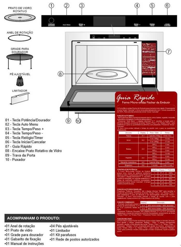 Medidas do Microondas de Embutir Fischer -25378 - Conhecendo o produto