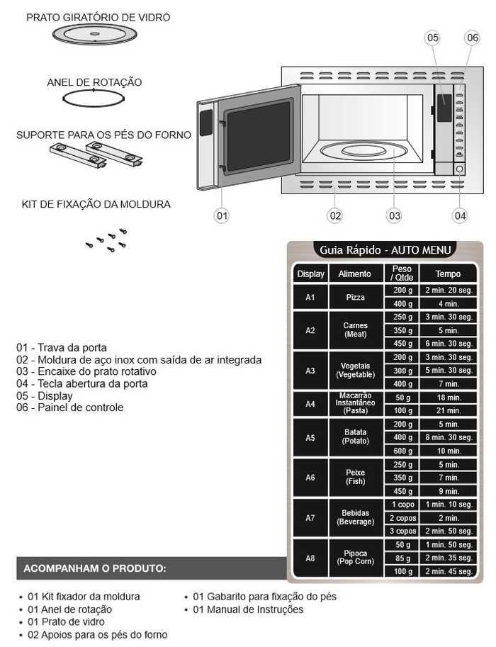 Medidas do Microondas de Embutir Fischer -25873 - Conhecendo o produto