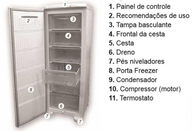 Freezer Electrolux FE22 - Conhecendo produto