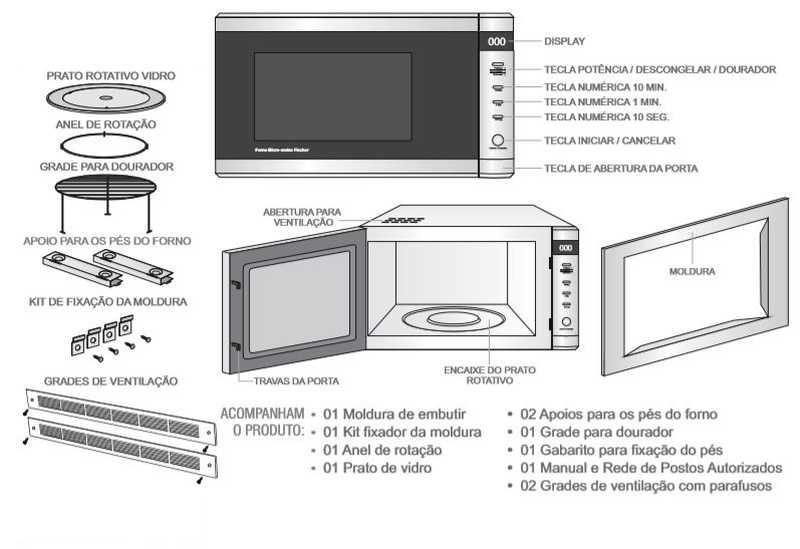 Medidas do Microondas de Embutir Fischer -6946 - Conhecendo o produto