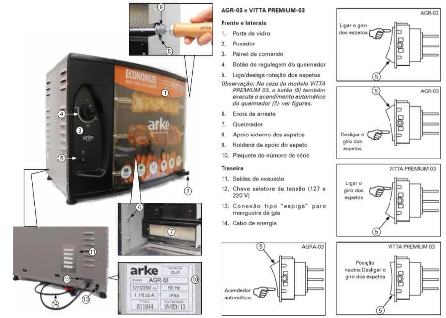 Assador a gás de bancada 3 espetos Arke - AGR-03 - Conhecendo o produto