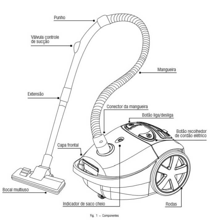 Aspirador de pó e água Vonder APV1203 - conhecendo produto
