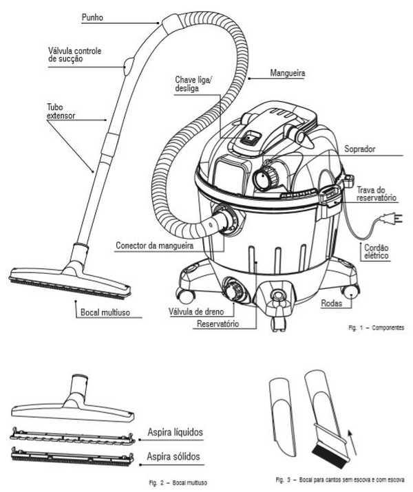 Aspirador de pó e água Vonder APV1235- conhecendo produto