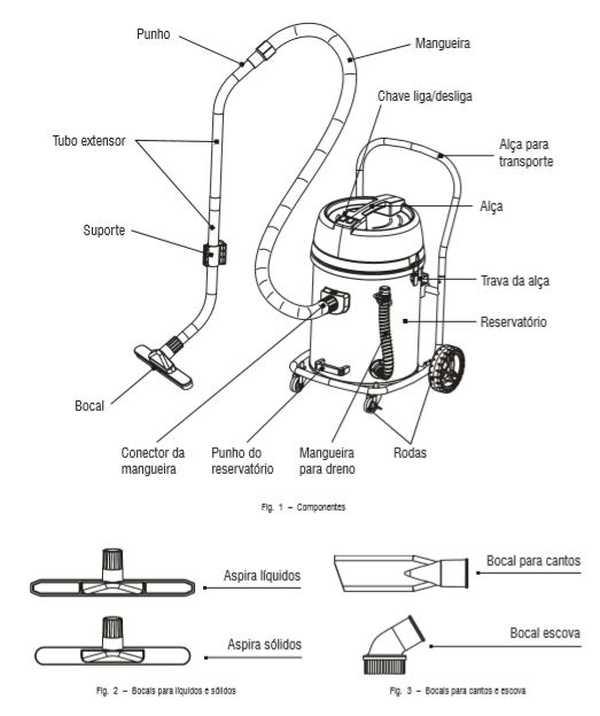 Aspirador de pó e água Vonder APV1275- conhecendo produto