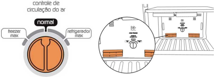 Geladeira Brastemp BRM39 - controle de circulação de ar