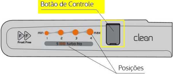 Ajustar temperatura da Geladeira Brastemp Frost Free Duplex BRM39 - botão de controle