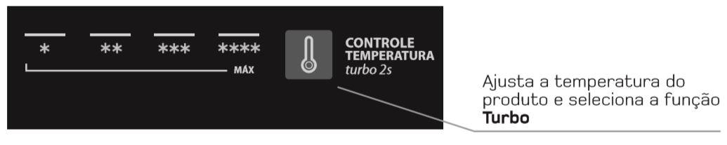 Ajustar temperatura da Geladeira Brastemp Frost Free Duplex BRM44 - botão de controle