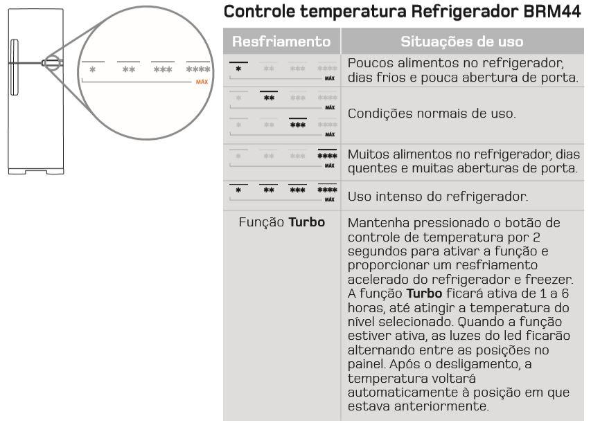 Ajustar temperatura da Geladeira Brastemp Frost Free Duplex BRM44 - tabela ajuste