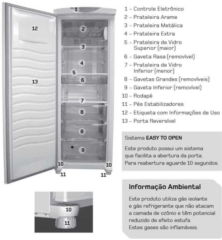 Freezer vertical Brastemo 228 litros - Conhecendo produto