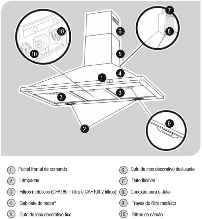 Coifa de parede Cadence 60 cm - CFA160 - Conhecendo produto