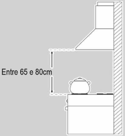 Coifa de parede 60cm Cadence - distancia até fogão