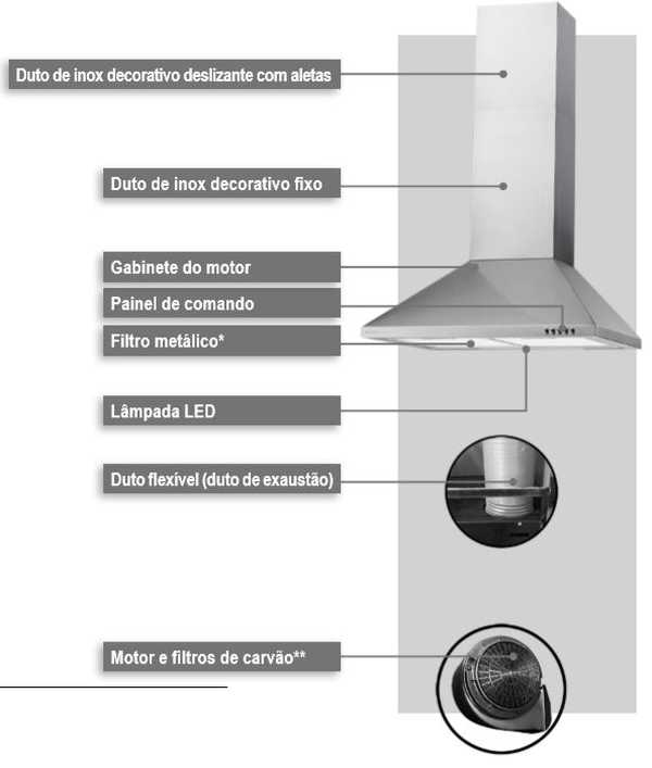 Coifa de parede Cadence 90 cm - CFA290 - Conhecendo produto