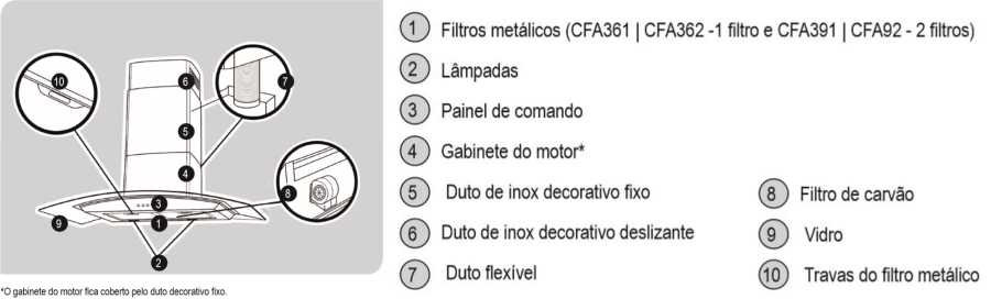 Coifa de parede Cadence 60 cm - CFA362 - Conhecendo produto