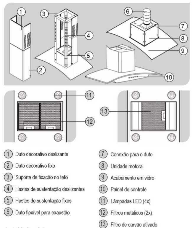 Coifa de ilha Cadence CFA500 - Conhecendo produto