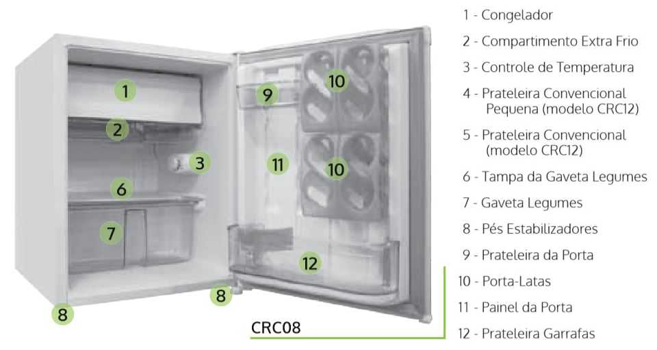 Frigobar Consul CRC08CB - Conhecendo produto