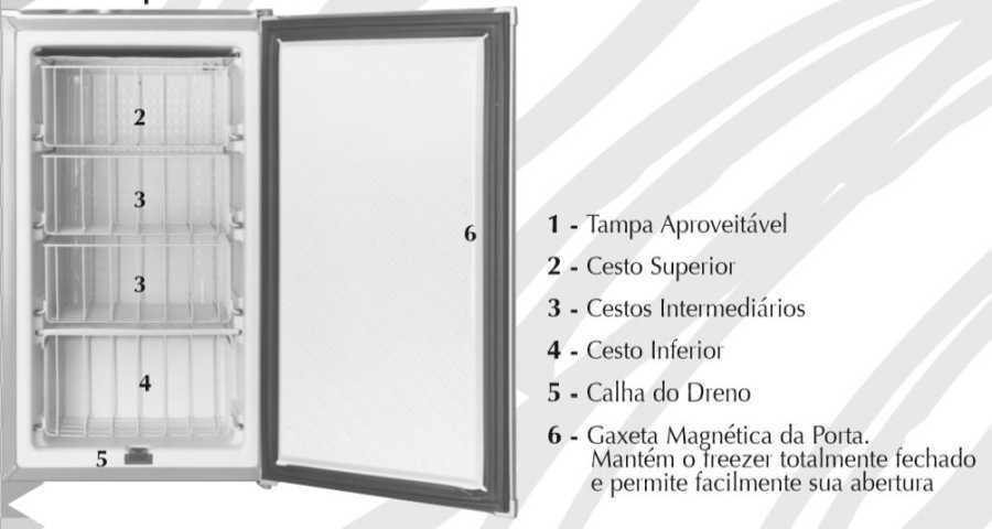 Freezer Consul CVT10 - Conhecendo produto