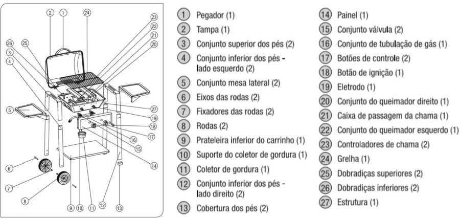 Churrasqueira a gás Cadence BBQ200 - Conhecendo produto
