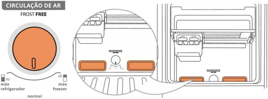 Geladeira Brastemp BRM44 - controle de circulação de ar