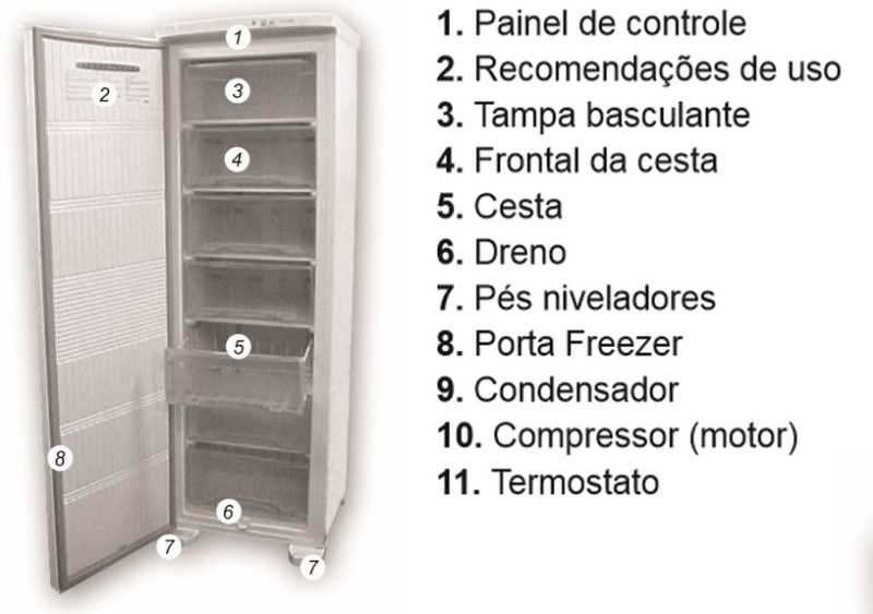 Freezer Electrolux FE26 - Conhecendo produto