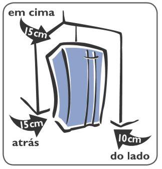 Freezer Electrolux FE26 - instalação - distâncias ao redor