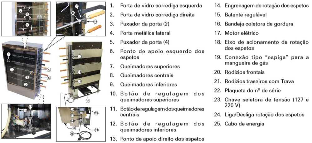 Assador de frangos Arke - FG-30 - Conhecendo produto