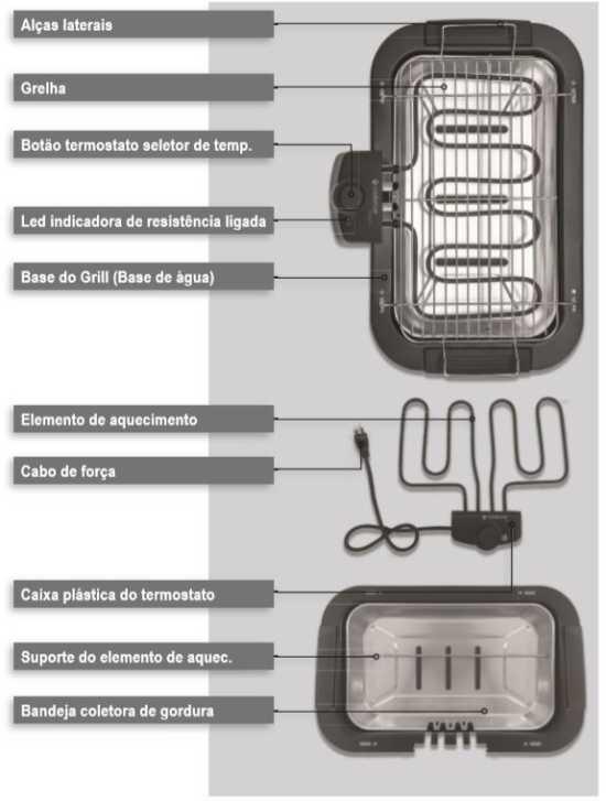 Churrasqueira elétrica Cadence GRL802 - Conhecendo produto
