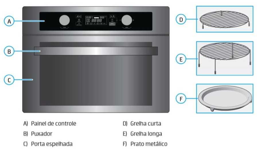 Forno elétrico de embutir Midea MYAC72 - Conhecendo produto