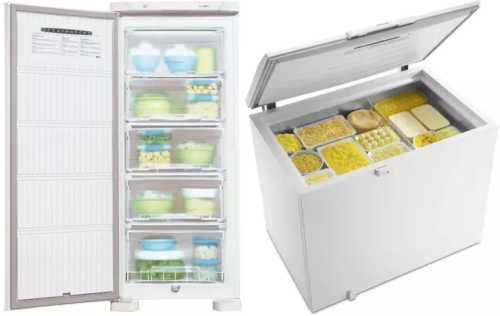 Medidas do freezer Electrolux