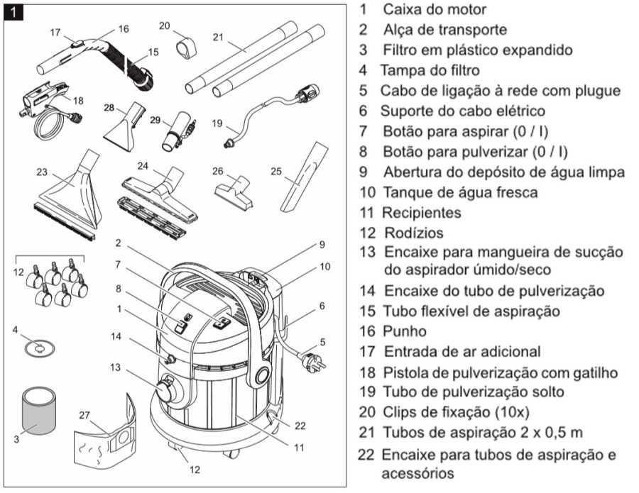 Extratora Karcher - conhecendo produto