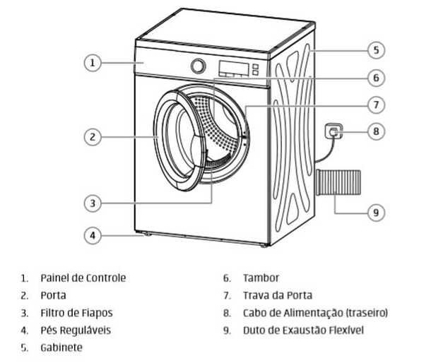 Secadora de roupas Midea - Conhecendo produto
