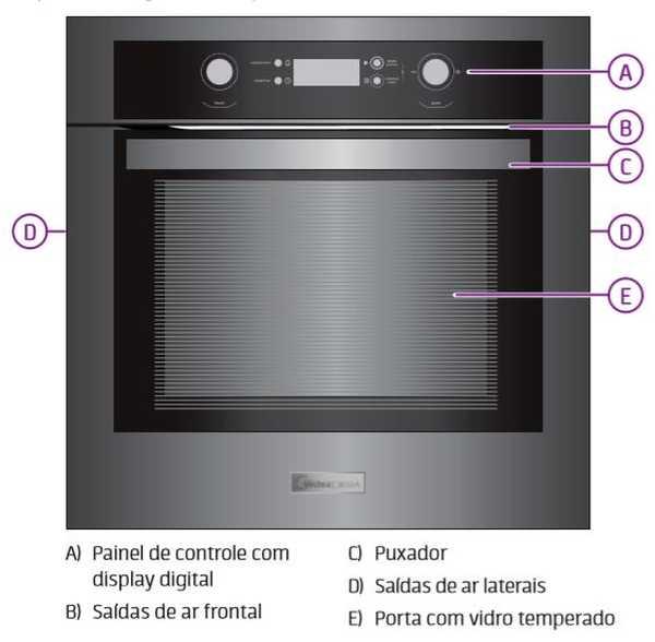 Forno elétrico de embutir Midea TYA62 - Conhecendo produto