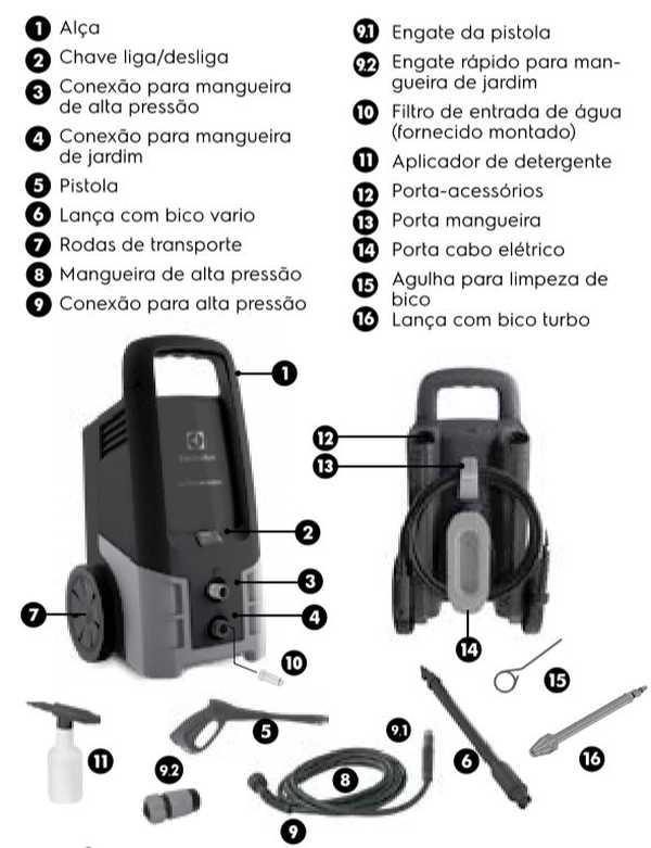 Lavadora de pressão Electrolux UWS31- Conhecendo produto