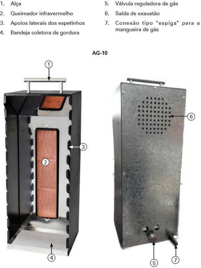 Assador a gás de espetinhos Arke AG10 - Conhecendo o produto