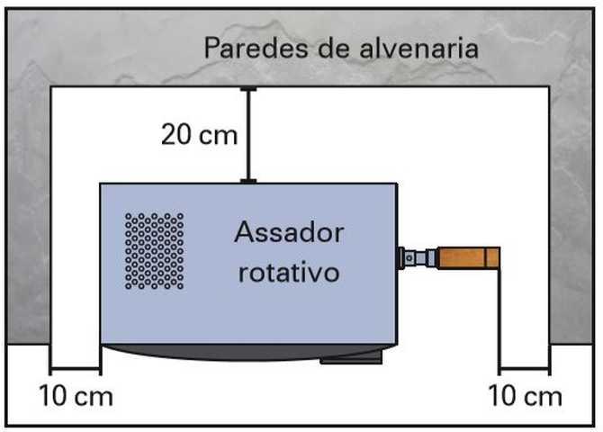 Instalação da churrasqueira Arke - AGR-03 - Distância ao redor do produto