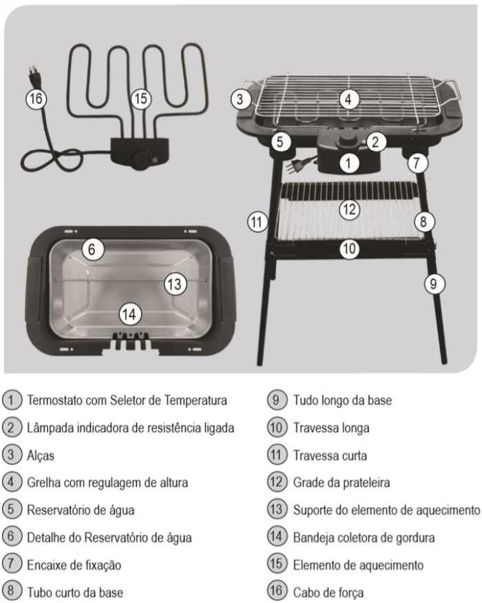Churrasqueira elétrica Cadence GRL852 - Conhecendo produto