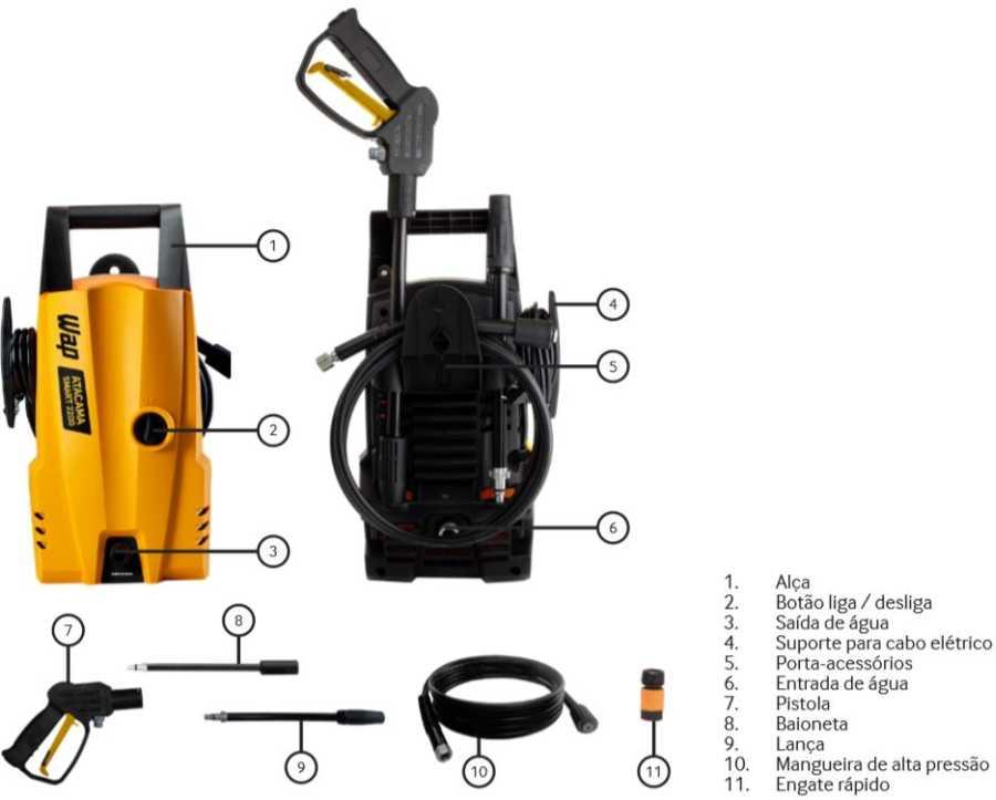 Lavadora de Alta Pressão Wap Acatama Smart 2200 - conhecendo produto