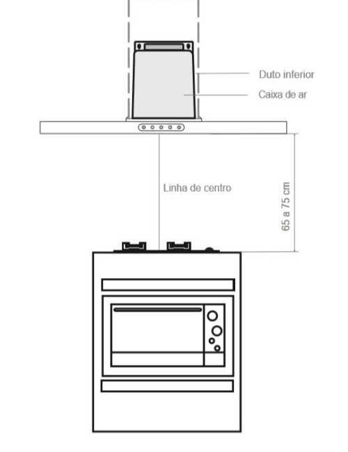 Coifa de parede Vidro Reto Fogatti - distancia até fogão