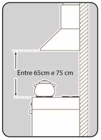 Depurador Philco 60 cm - distância fogão